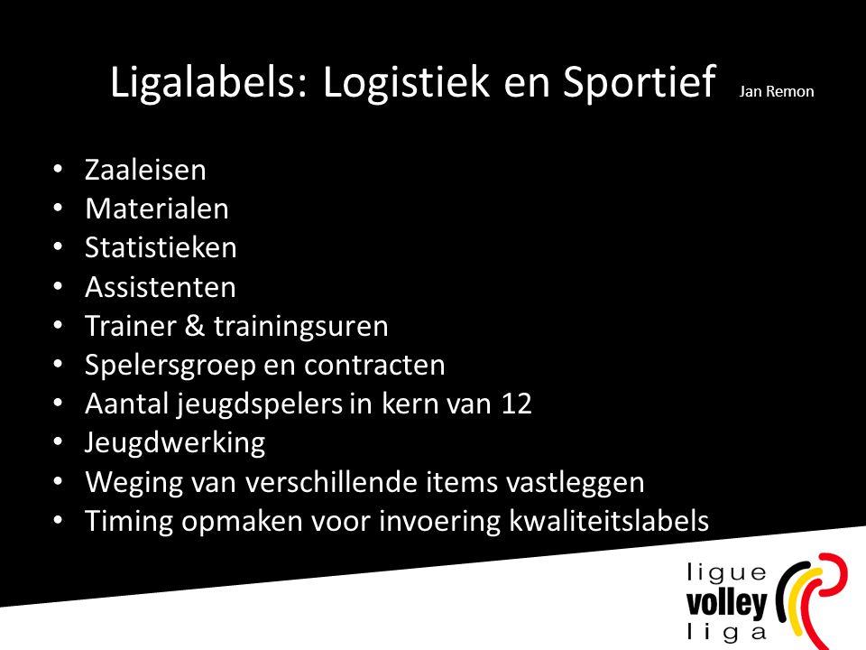 Ligalabels: Logistiek en Sportief Jan Remon