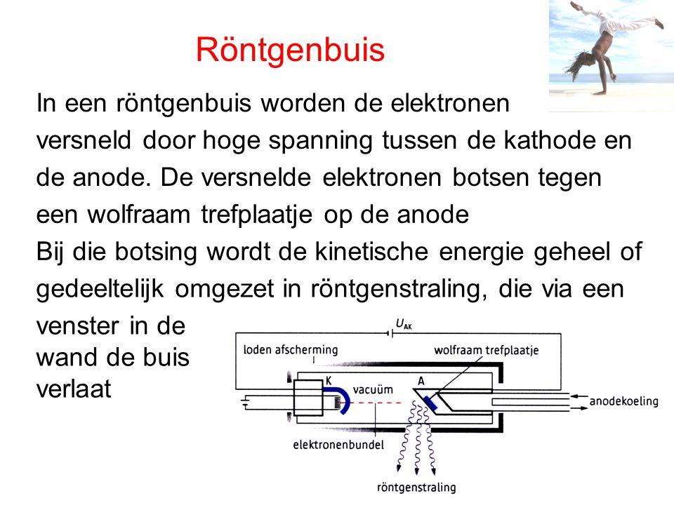 Röntgenbuis In een röntgenbuis worden de elektronen