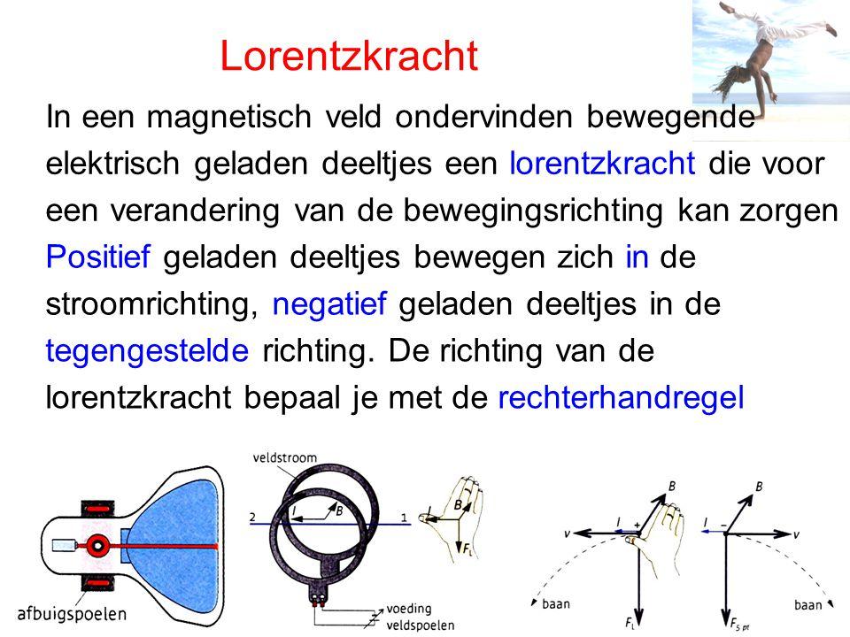 Lorentzkracht In een magnetisch veld ondervinden bewegende
