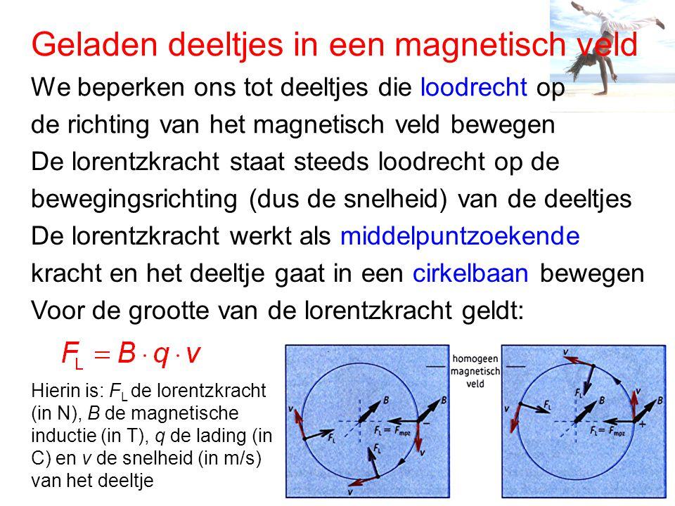 Geladen deeltjes in een magnetisch veld