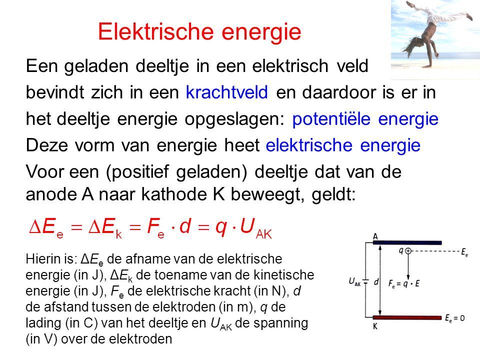 Elektrische energie Een geladen deeltje in een elektrisch veld
