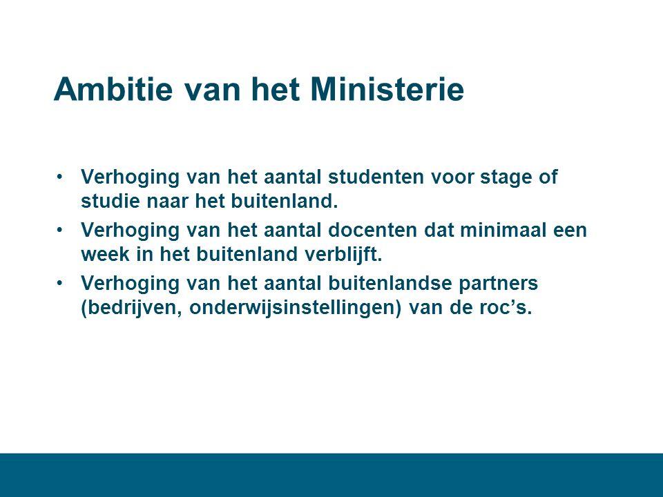 Ambitie van het Ministerie
