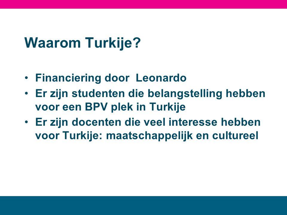 Waarom Turkije Financiering door Leonardo