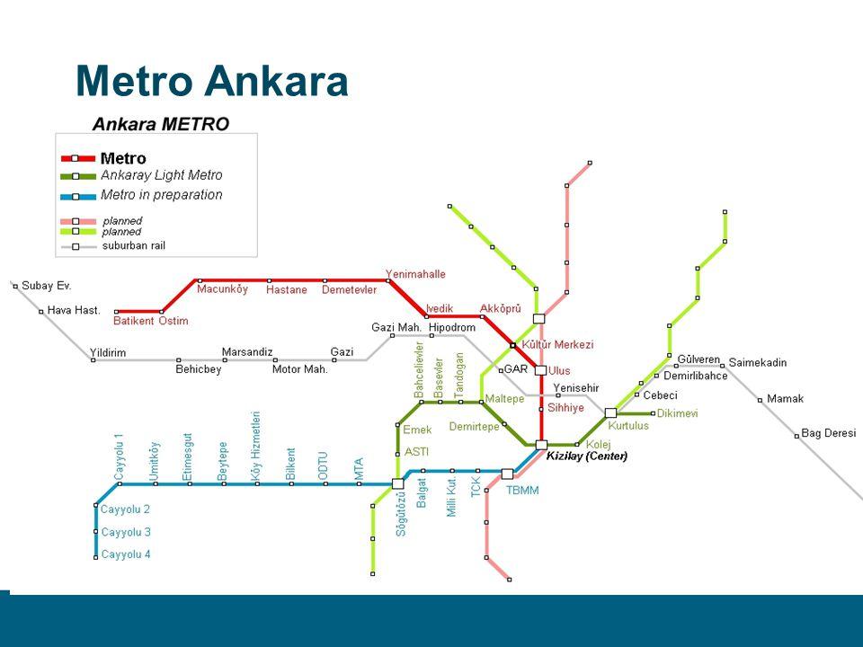 Metro Ankara