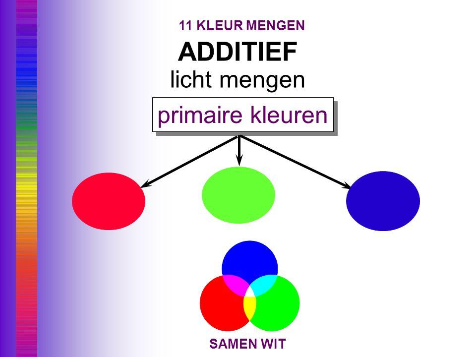 11 KLEUR MENGEN ADDITIEF licht mengen primaire kleuren SAMEN WIT