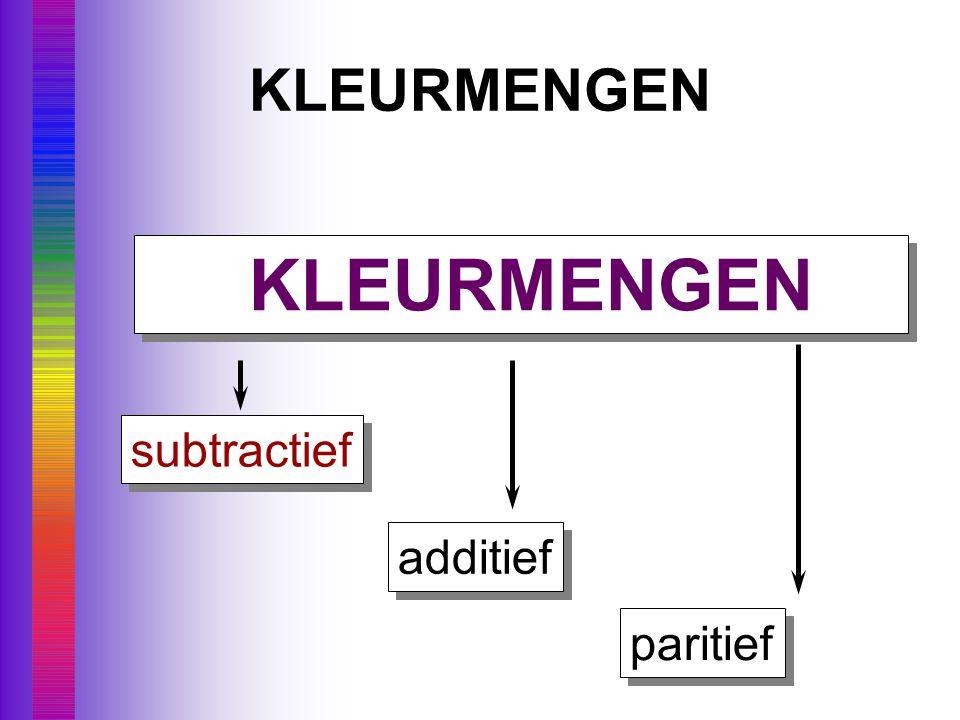 KLEURMENGEN KLEURMENGEN paritief subtractief additief