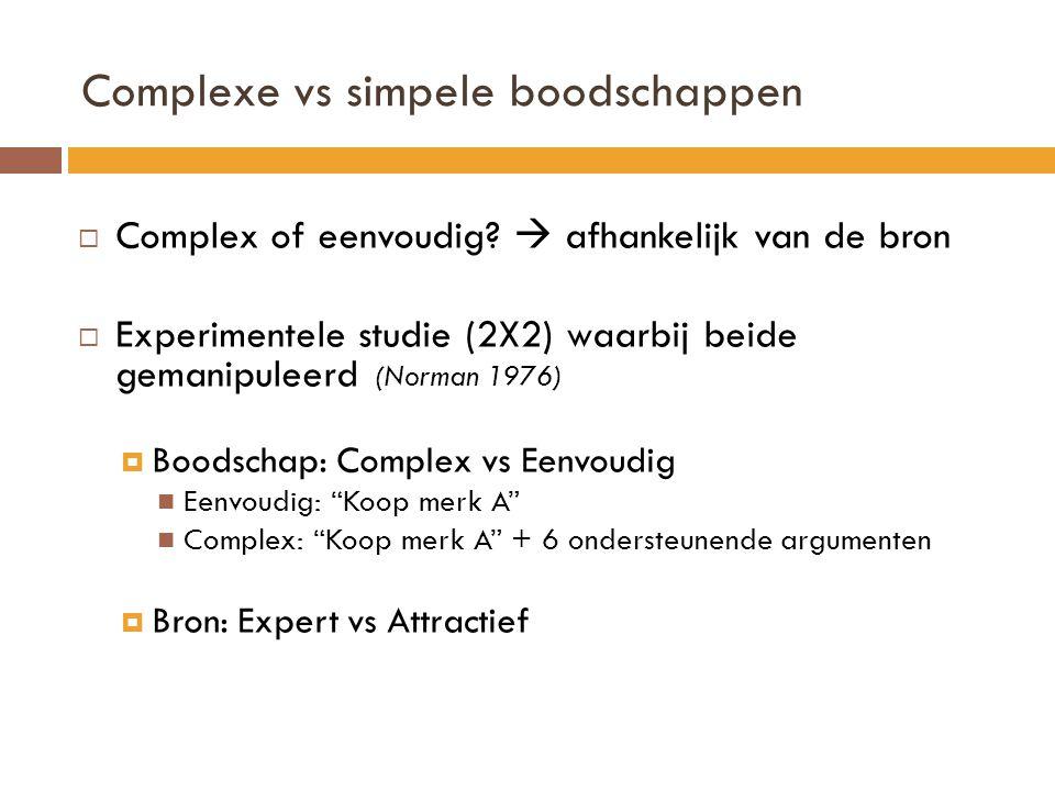 Complexe vs simpele boodschappen