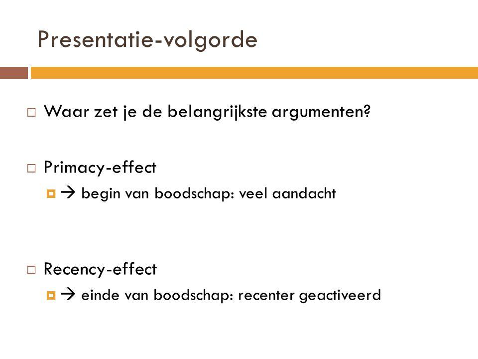 Presentatie-volgorde
