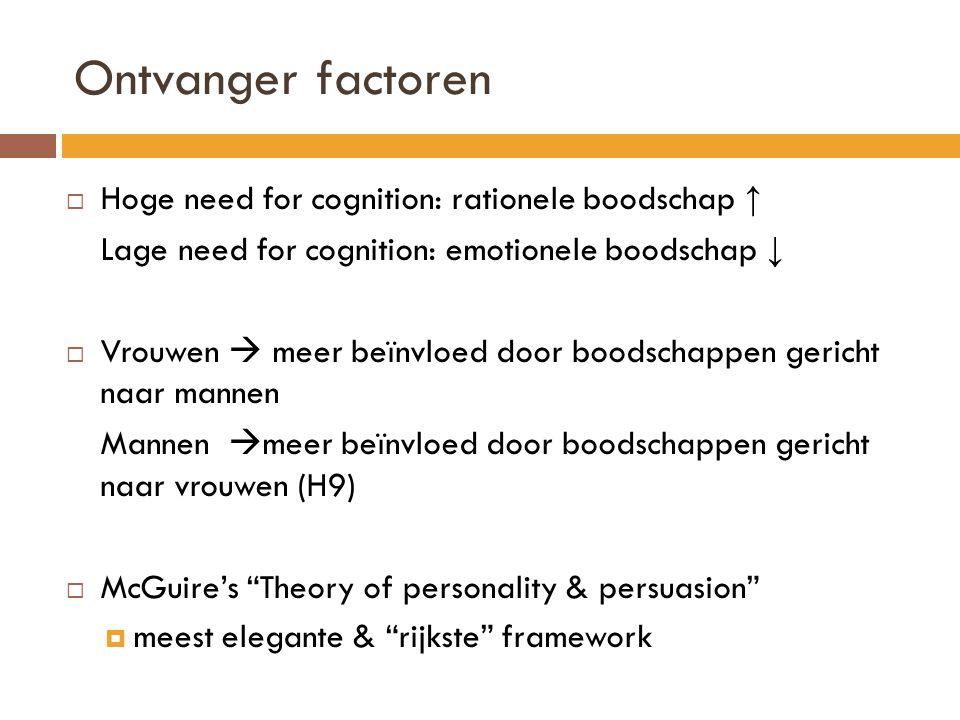Ontvanger factoren Hoge need for cognition: rationele boodschap ↑