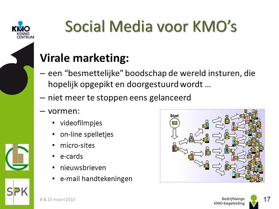 Social Media voor KMO's
