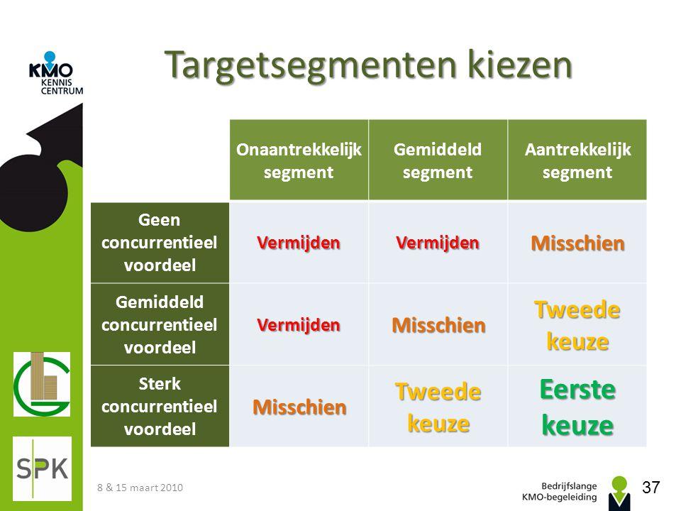 Targetsegmenten kiezen