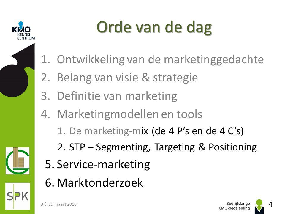 Orde van de dag Ontwikkeling van de marketinggedachte