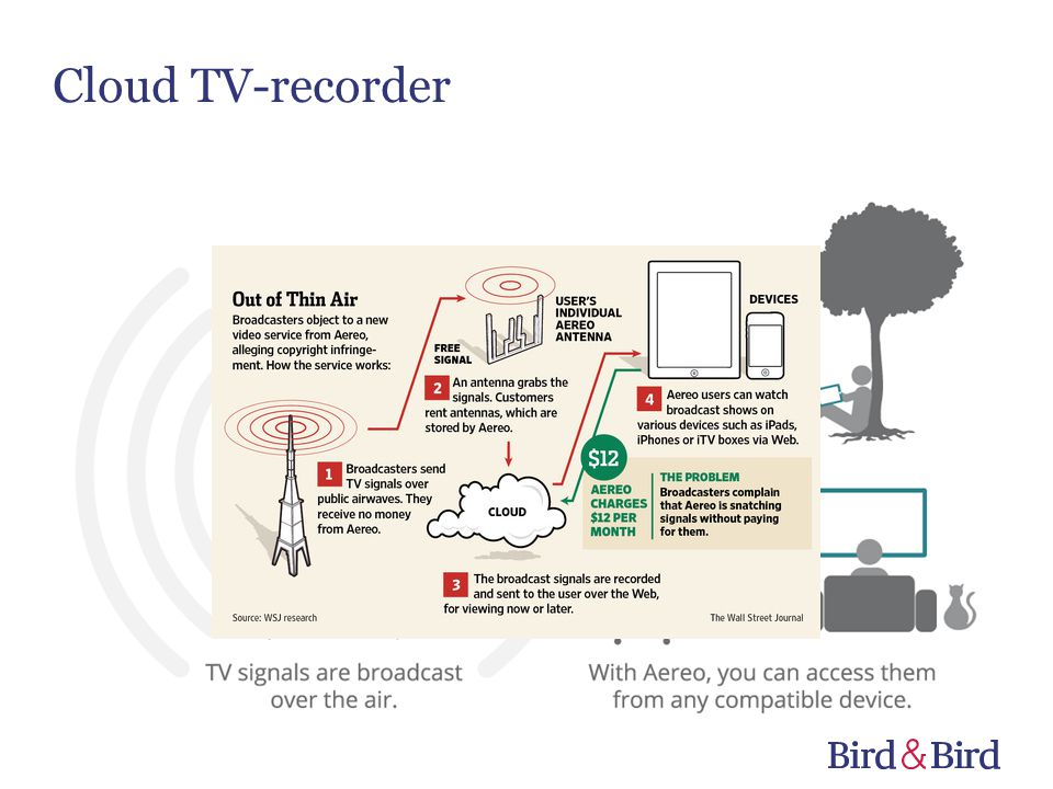 Cloud TV-recorder