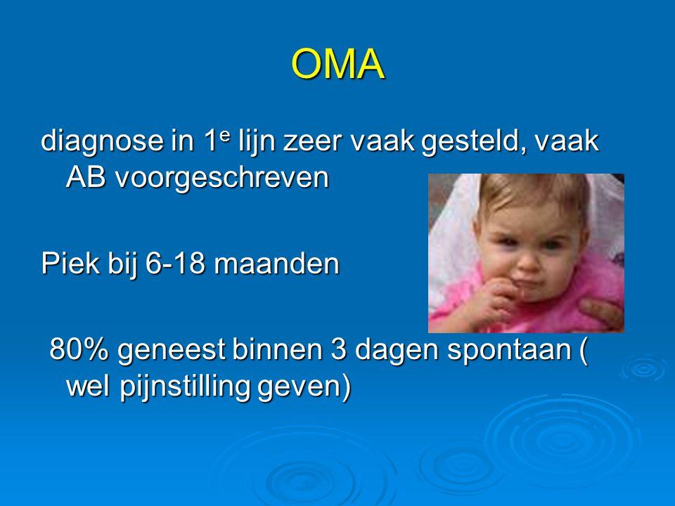 OMA diagnose in 1e lijn zeer vaak gesteld, vaak AB voorgeschreven