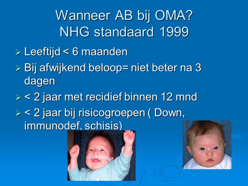Wanneer AB bij OMA NHG standaard 1999