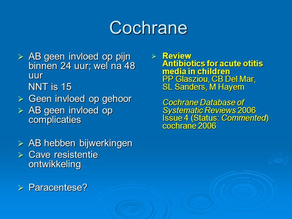 Cochrane AB geen invloed op pijn binnen 24 uur; wel na 48 uur