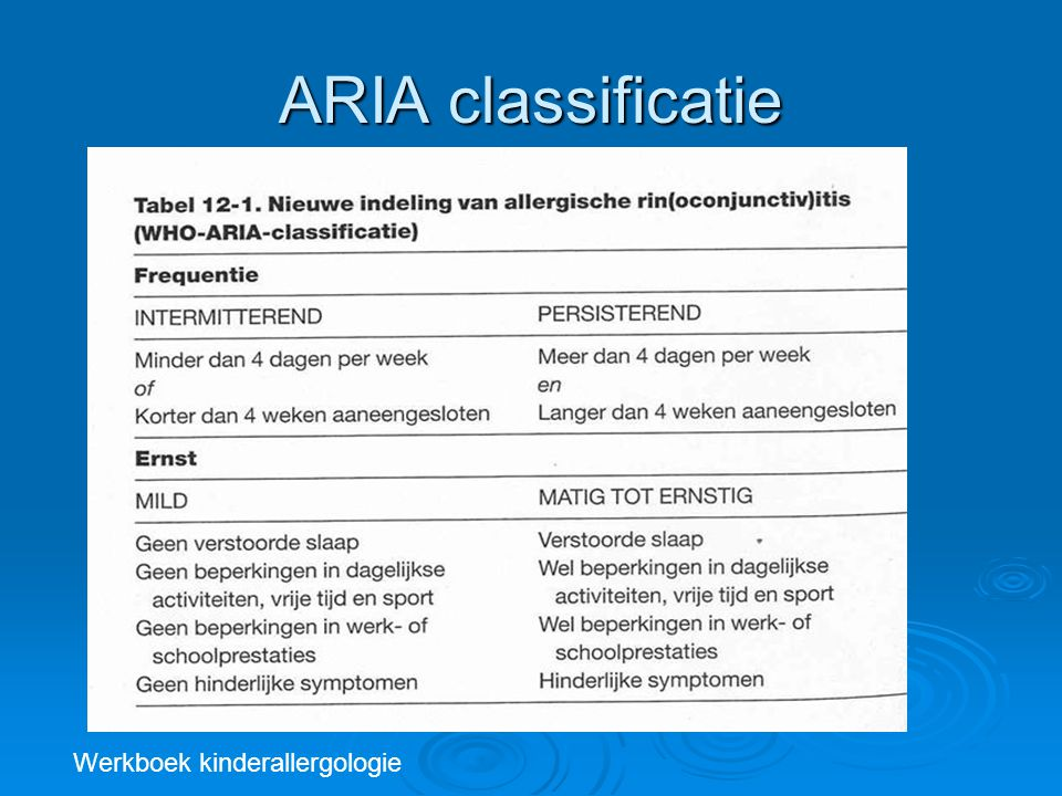 ARIA classificatie Werkboek kinderallergologie