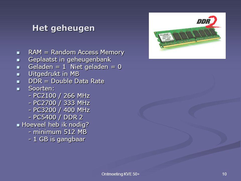 Het geheugen RAM = Random Access Memory Geplaatst in geheugenbank