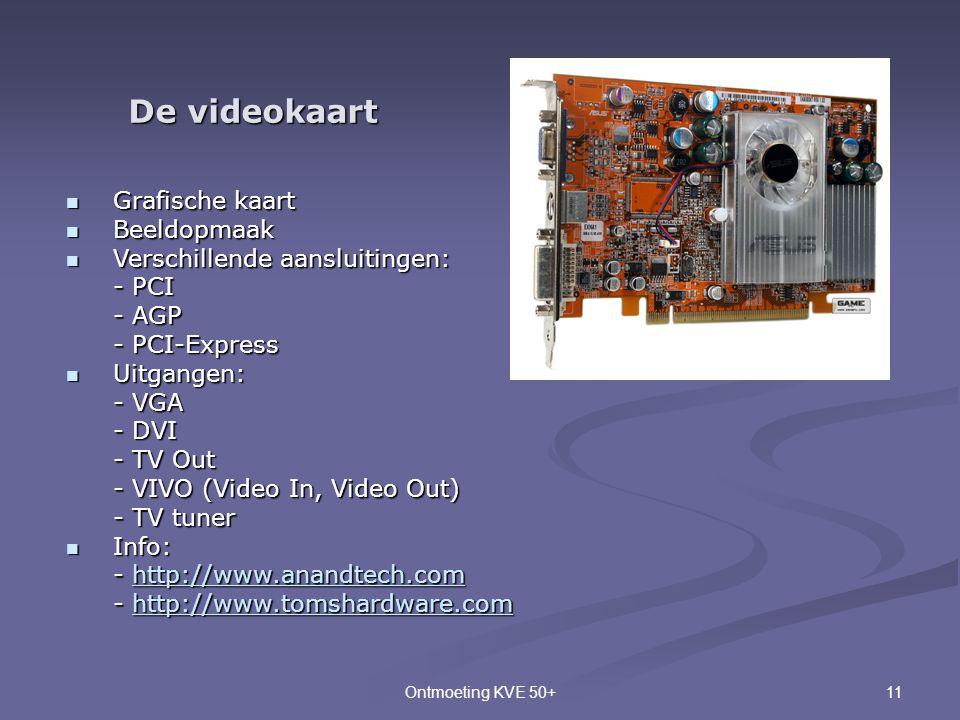 De videokaart Grafische kaart Beeldopmaak Verschillende aansluitingen: