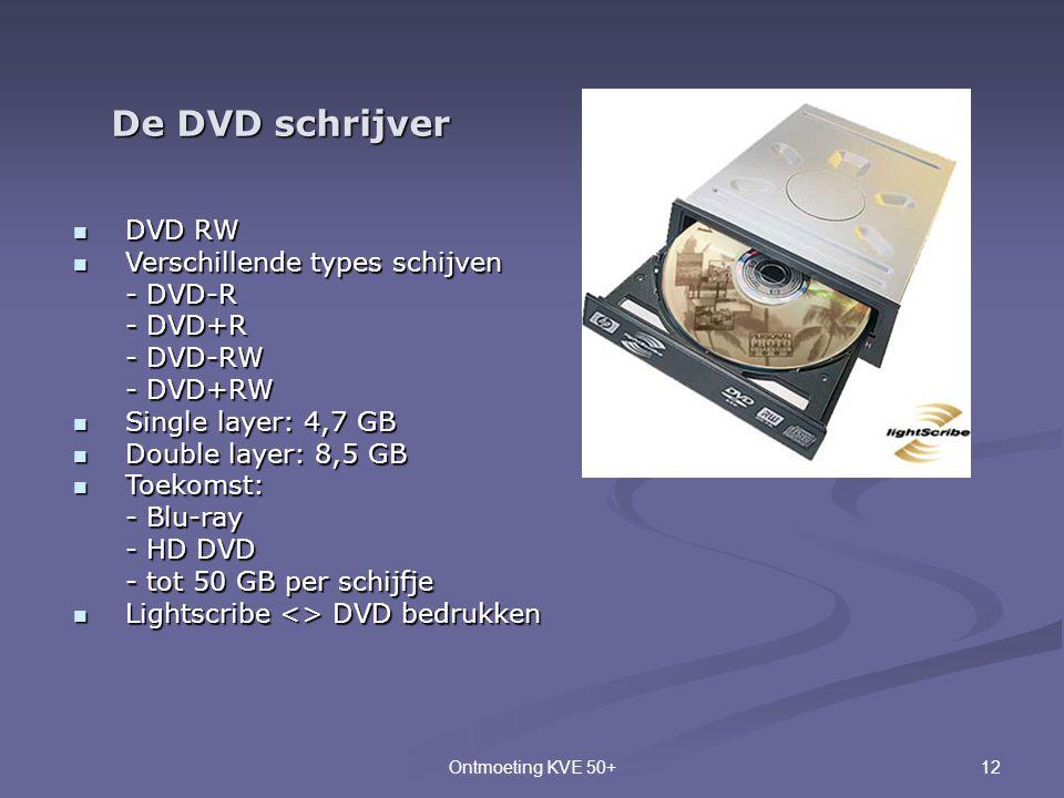 De DVD schrijver DVD RW Verschillende types schijven - DVD-R - DVD+R