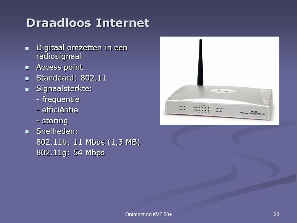 Draadloos Internet Digitaal omzetten in een radiosignaal Access point