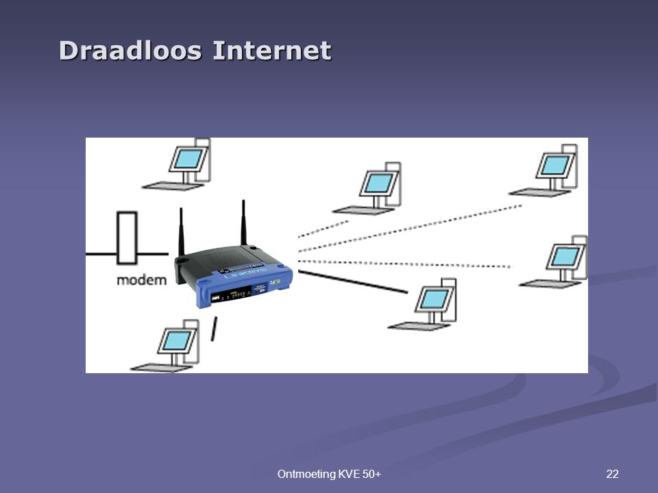 Draadloos Internet Ontmoeting KVE 50+