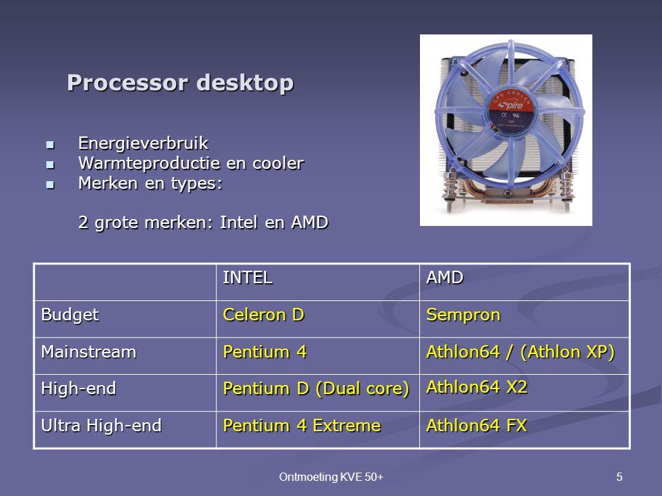 Processor desktop Energieverbruik Warmteproductie en cooler