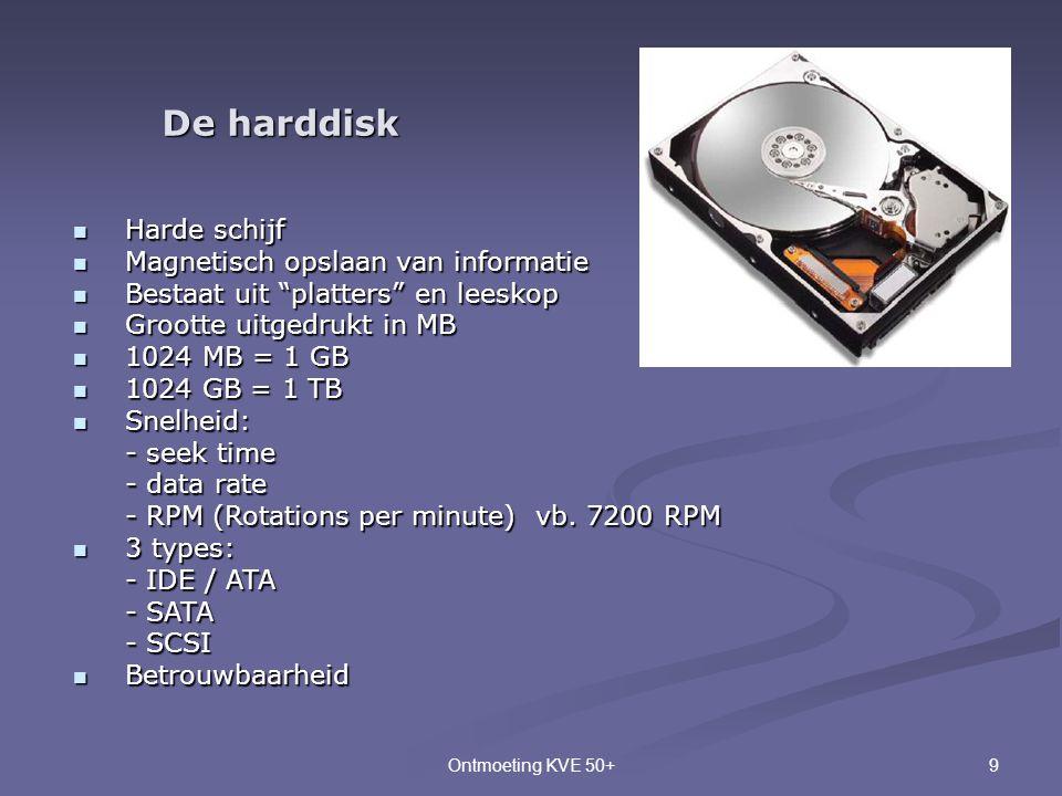 De harddisk Harde schijf Magnetisch opslaan van informatie