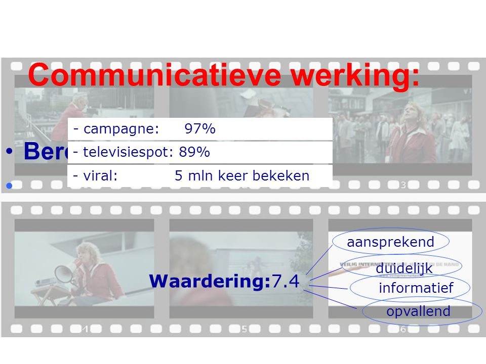 Communicatieve werking: