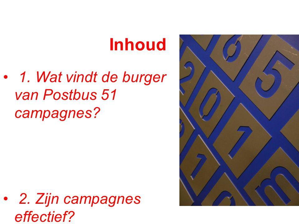 Inhoud 1. Wat vindt de burger van Postbus 51 campagnes