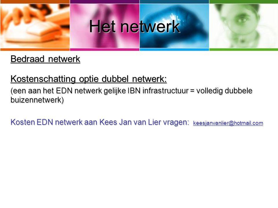 Het netwerk Bedraad netwerk Kostenschatting optie dubbel netwerk: