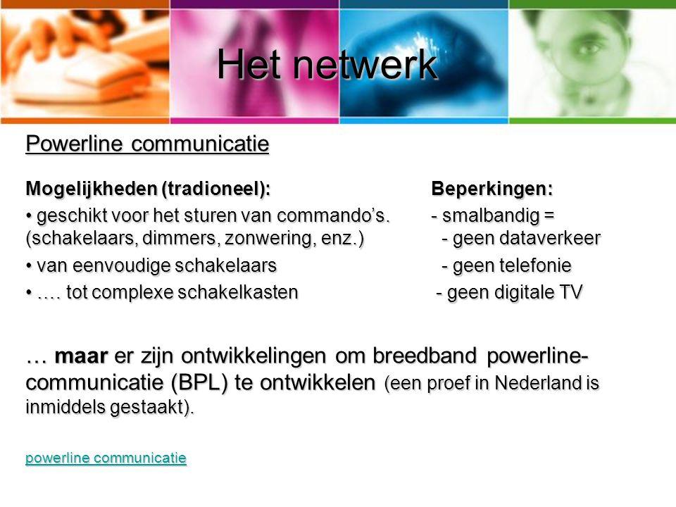 Het netwerk Powerline communicatie