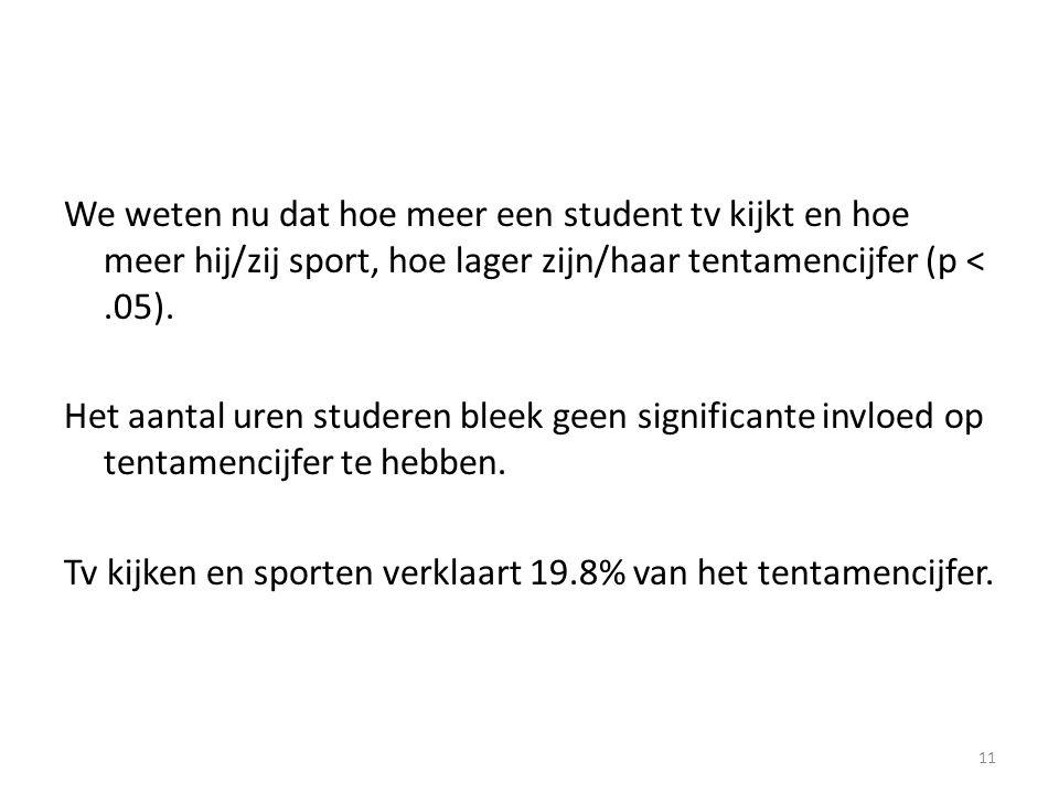 We weten nu dat hoe meer een student tv kijkt en hoe meer hij/zij sport, hoe lager zijn/haar tentamencijfer (p < .05).