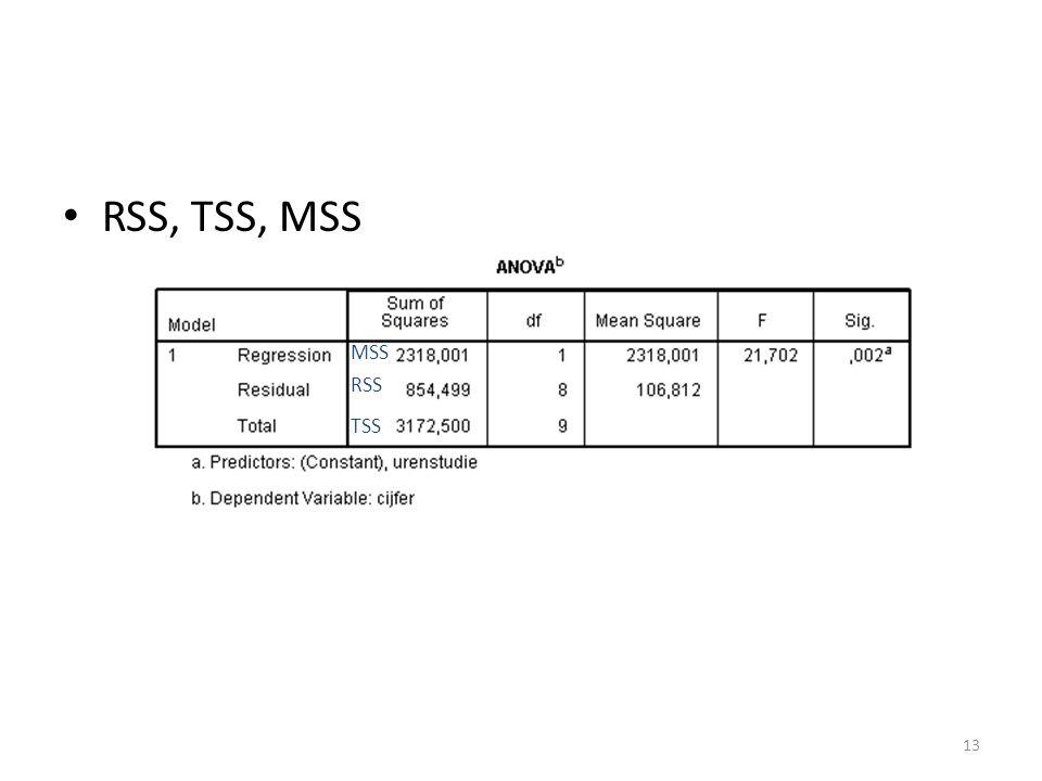 RSS, TSS, MSS MSS RSS TSS
