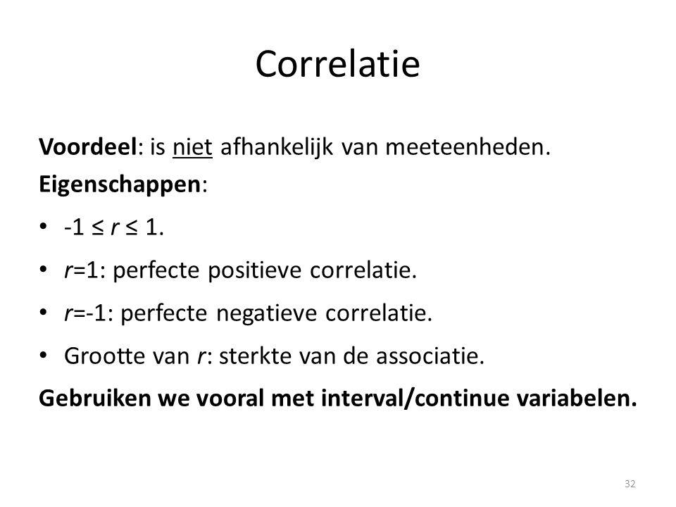 Correlatie Voordeel: is niet afhankelijk van meeteenheden.
