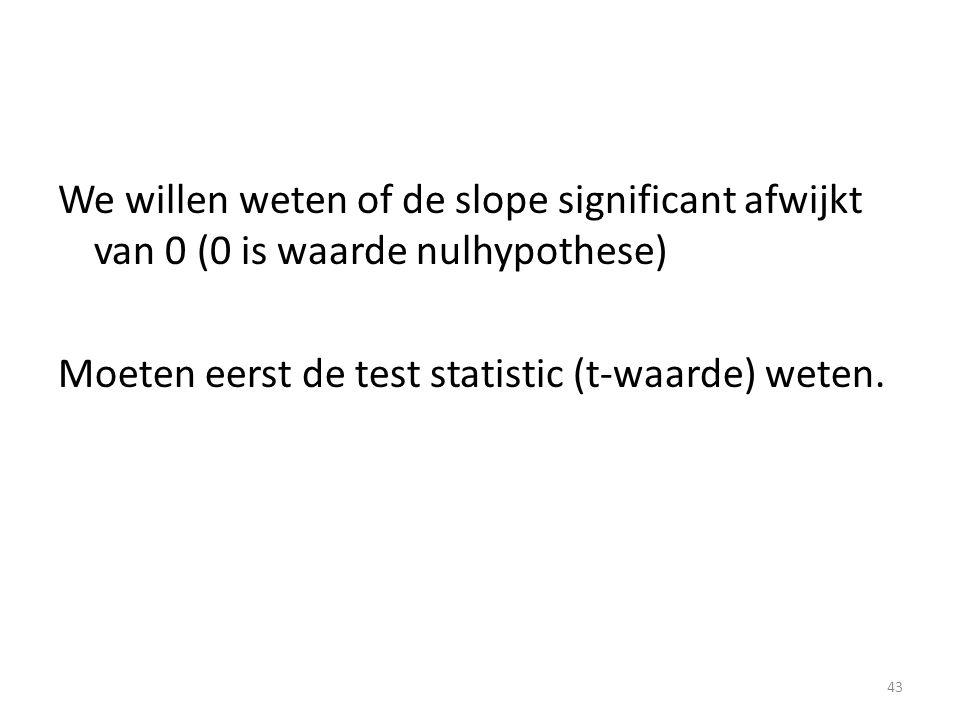 We willen weten of de slope significant afwijkt van 0 (0 is waarde nulhypothese) Moeten eerst de test statistic (t-waarde) weten.