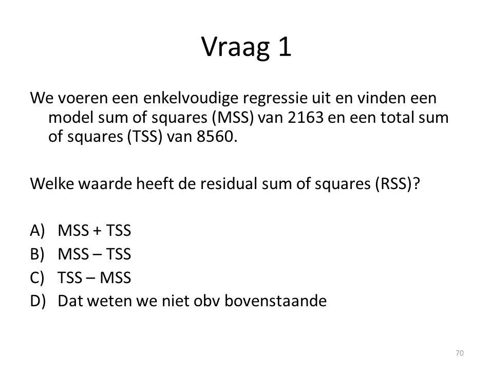 Vraag 1 We voeren een enkelvoudige regressie uit en vinden een model sum of squares (MSS) van 2163 en een total sum of squares (TSS) van 8560.