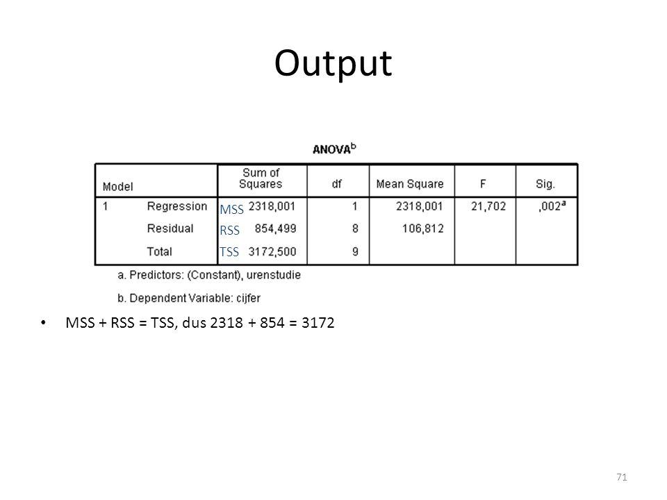 Output MSS + RSS = TSS, dus 2318 + 854 = 3172 MSS RSS TSS