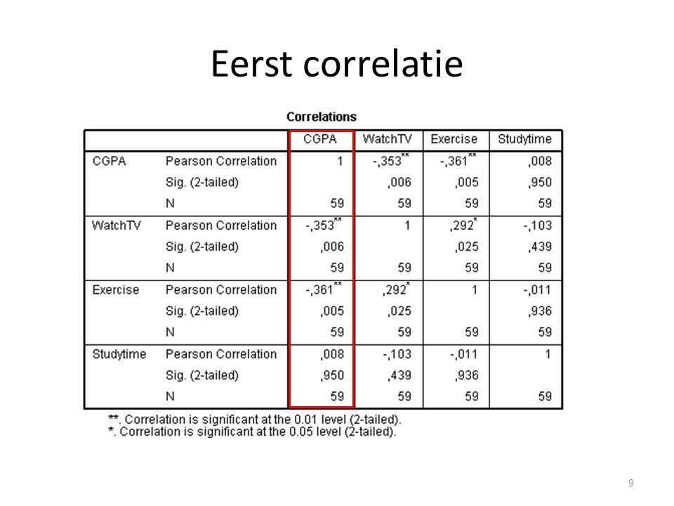 Eerst correlatie