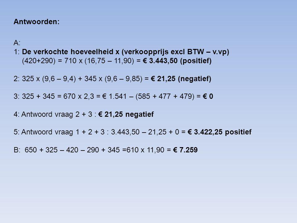 Antwoorden: A: 1: De verkochte hoeveelheid x (verkoopprijs excl BTW – v.vp) (420+290) = 710 x (16,75 – 11,90) = € 3.443,50 (positief)
