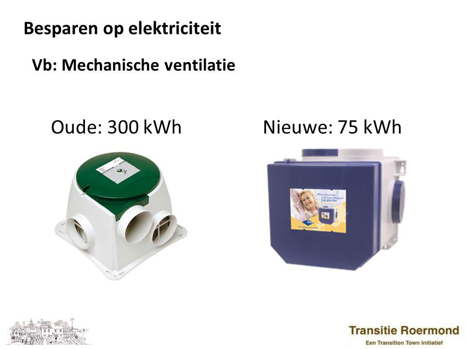 Oude: 300 kWh Nieuwe: 75 kWh Besparen op elektriciteit