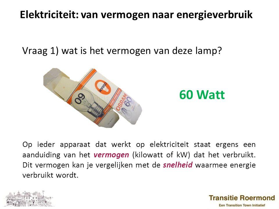 60 Watt Elektriciteit: van vermogen naar energieverbruik