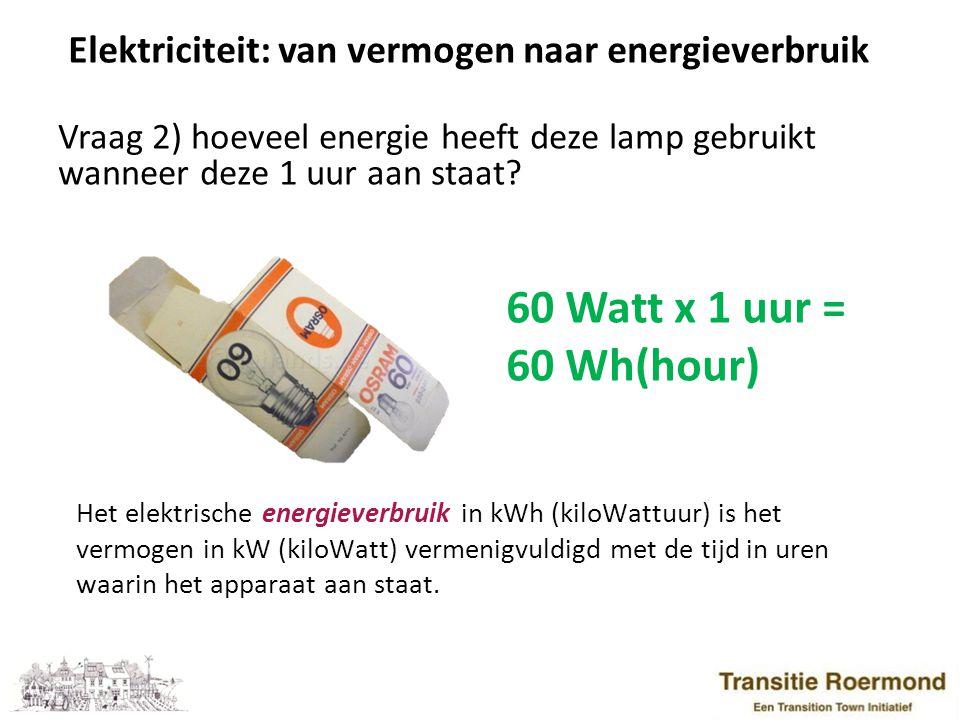 Elektriciteit: van vermogen naar energieverbruik