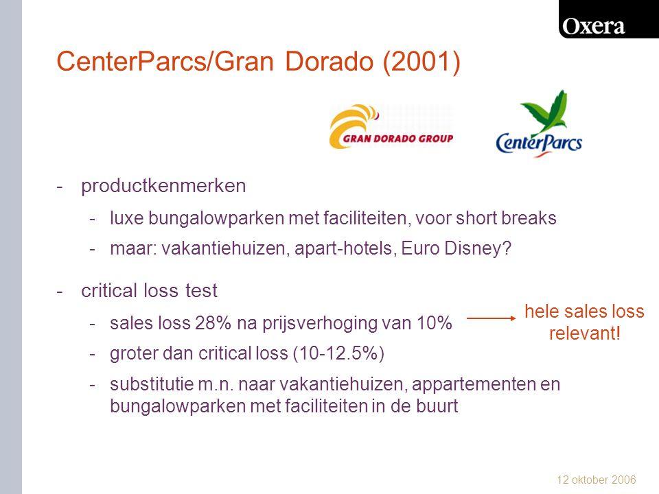 CenterParcs/Gran Dorado (2001)