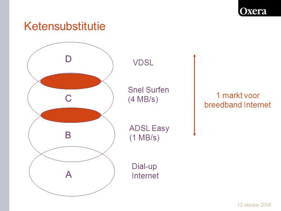 1 markt voor breedband Internet