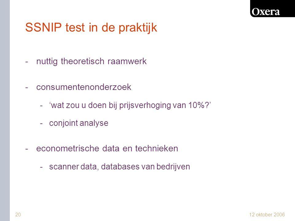 SSNIP test in de praktijk