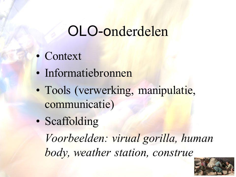 OLO-onderdelen Context Informatiebronnen