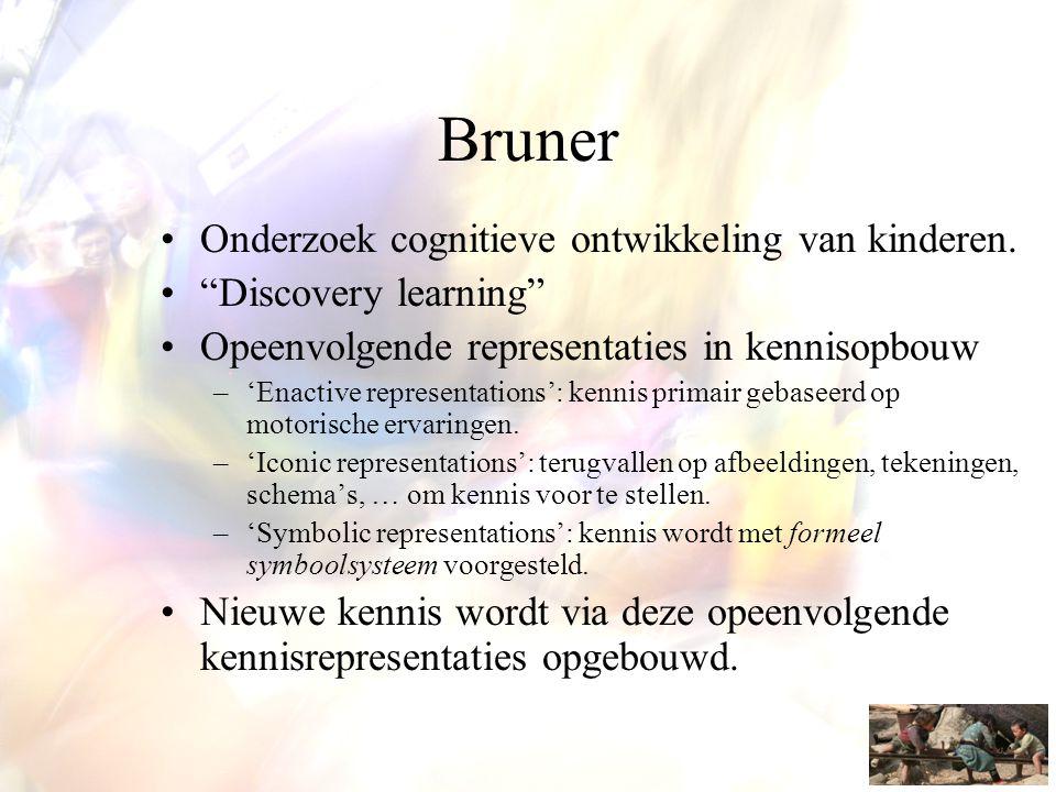Bruner Onderzoek cognitieve ontwikkeling van kinderen.