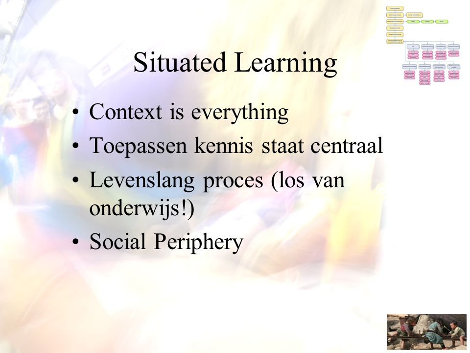 Situated Learning Context is everything