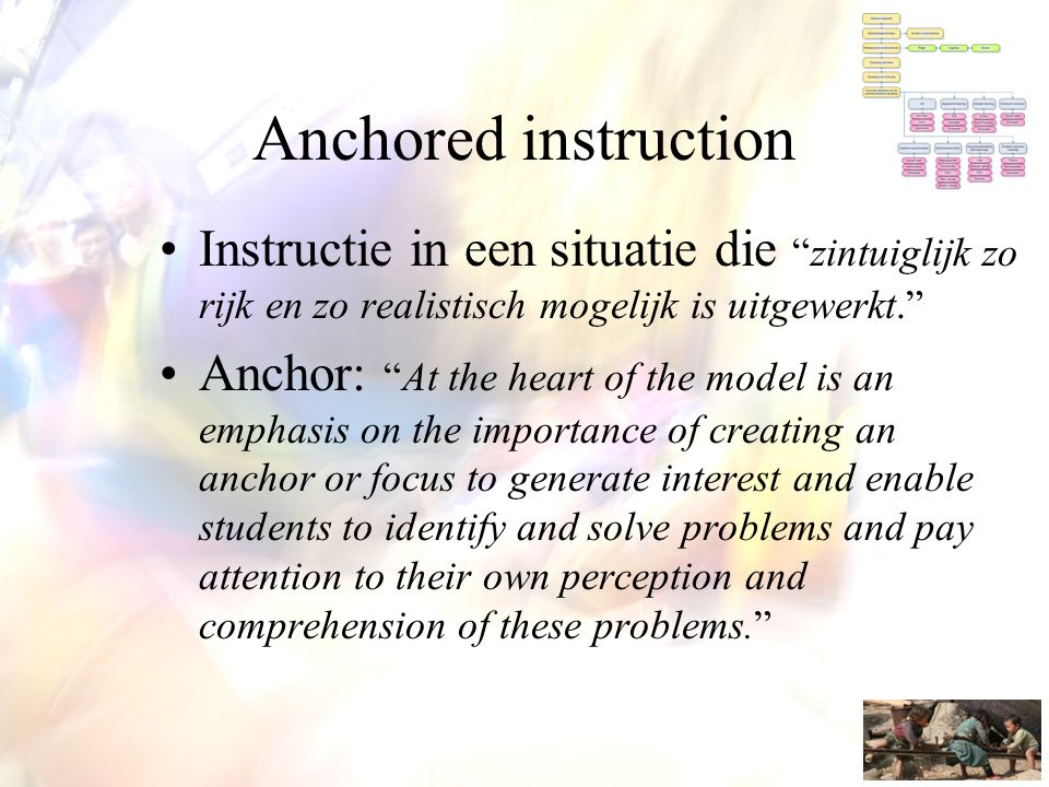 Anchored instruction Instructie in een situatie die zintuiglijk zo rijk en zo realistisch mogelijk is uitgewerkt.